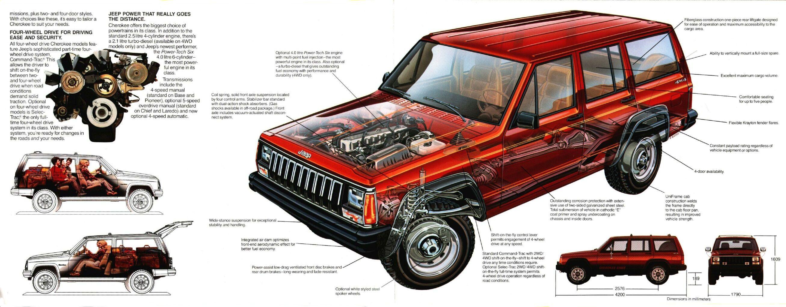 1988 Jeep Cherokee Brochure Jeep Cherokee Jeep Cherokee Xj Jeep Xj