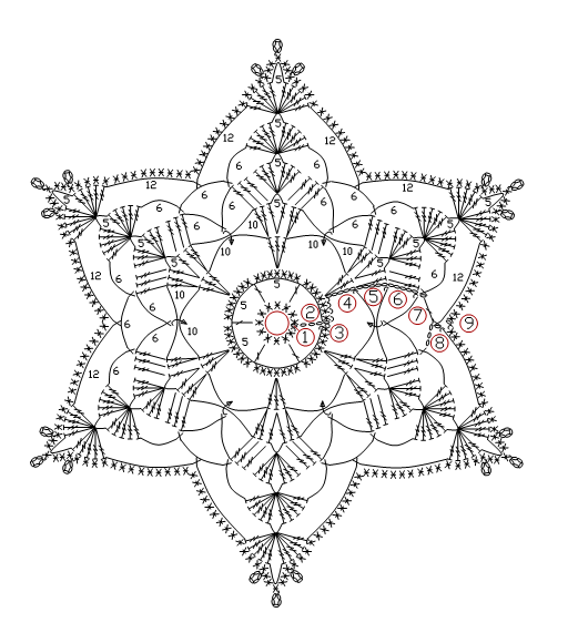 Favorito Uncinetto d'oro: Fiocchi di neve! | Crochet | Pinterest | Crochet  GJ08