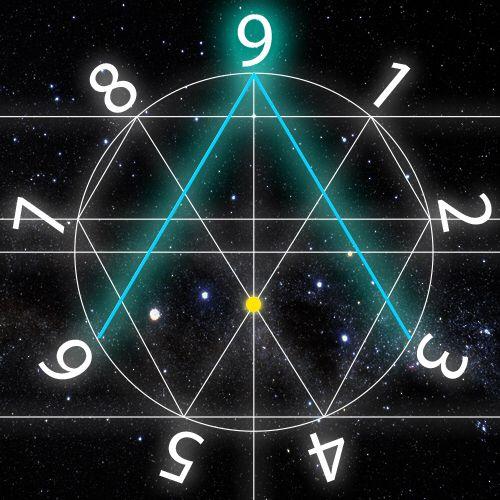 Vortex Math Primer Fields 3 6 9 Tesla With Images Sacred
