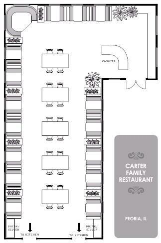 Celebs Sensation Restaurant Floor Plans Restaurant Floor Plan Restaurant Flooring Restaurant Layout