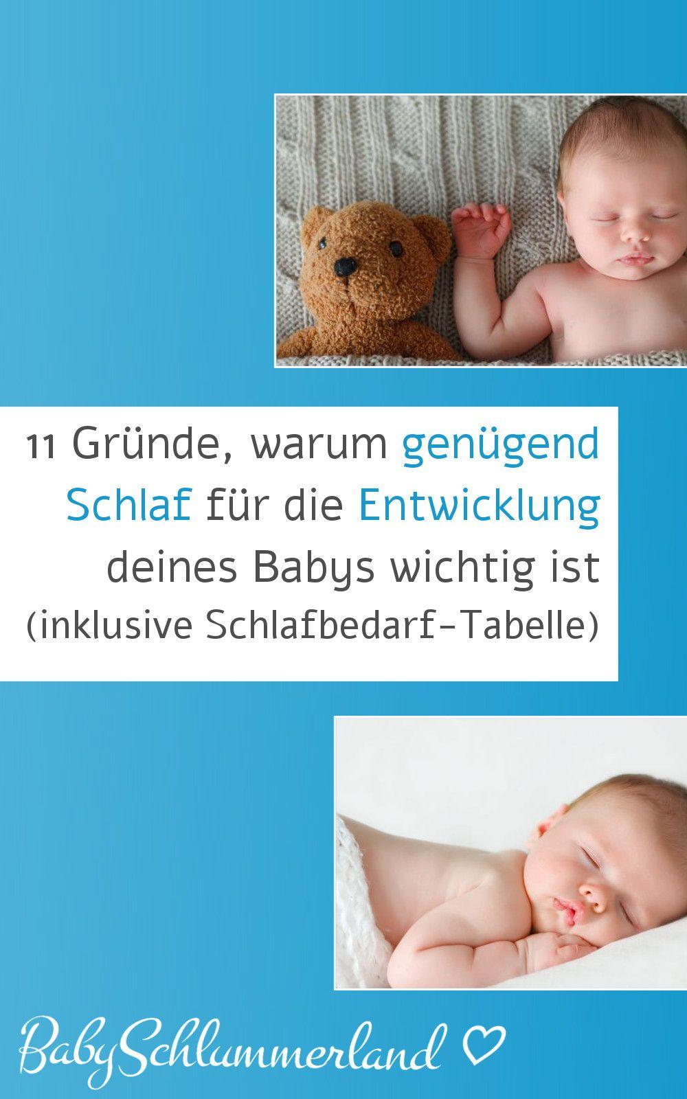 Baby 11 Monate Isst Schlecht