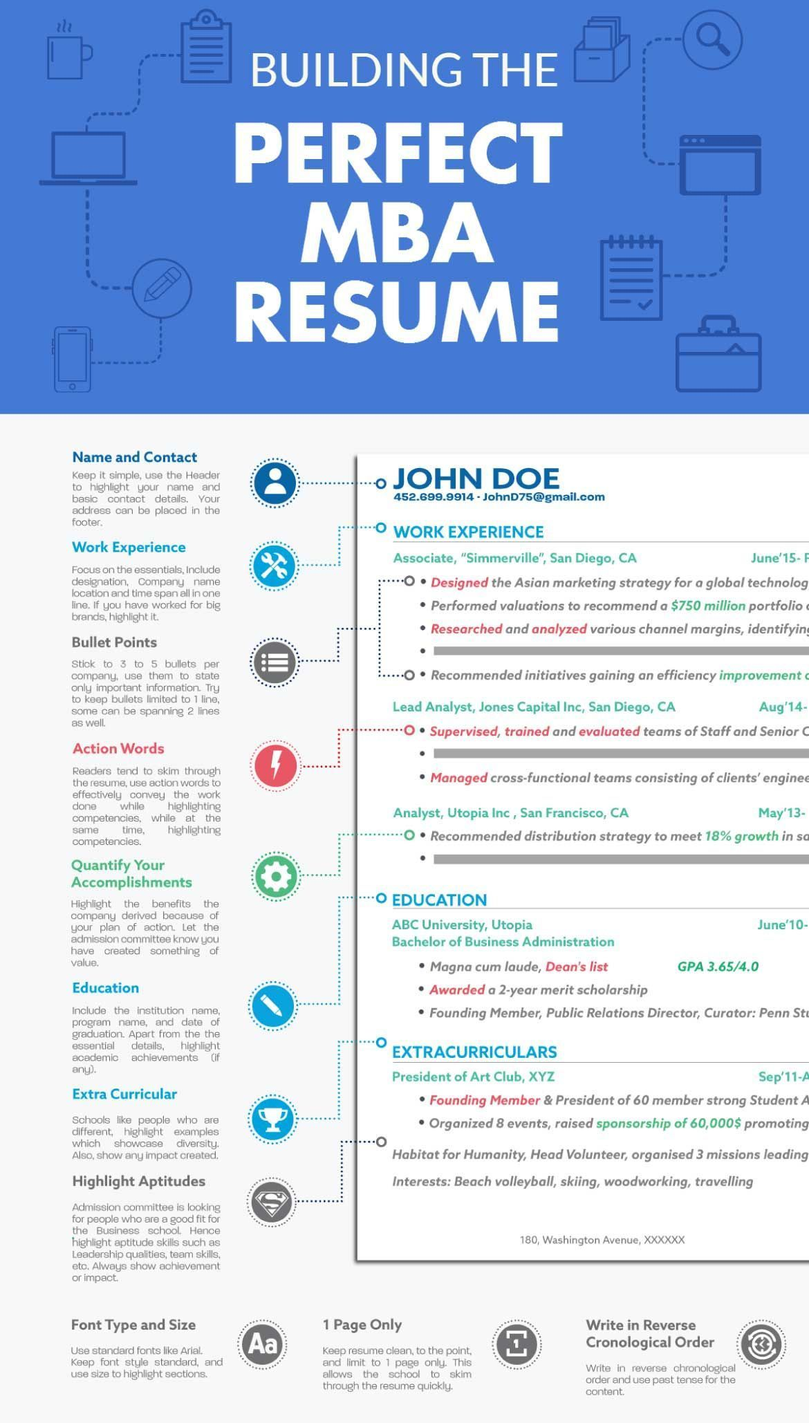 Steps Towards Creating The Perfect Mba Resume Infographic