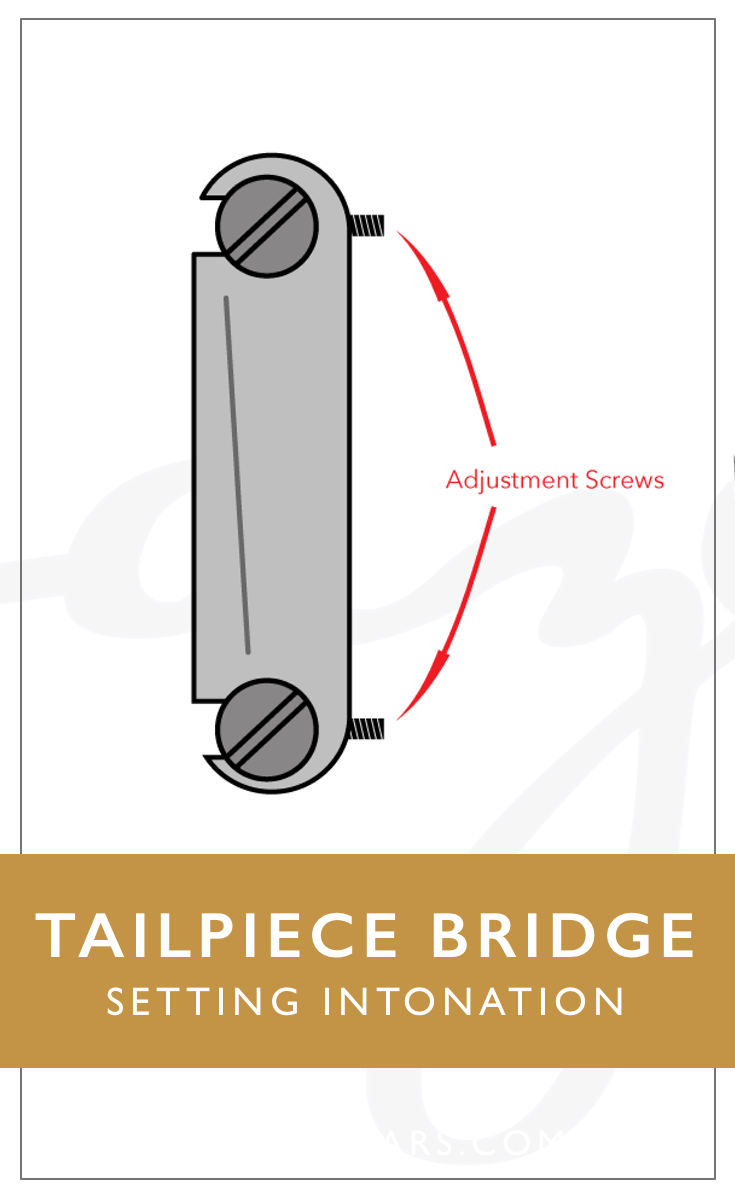 Setting Intonation On A Wrapover Or Stop Tailpiece Bridge Including Prs Haze Guitars Prs Guitar Bass Guitar Learn Guitar