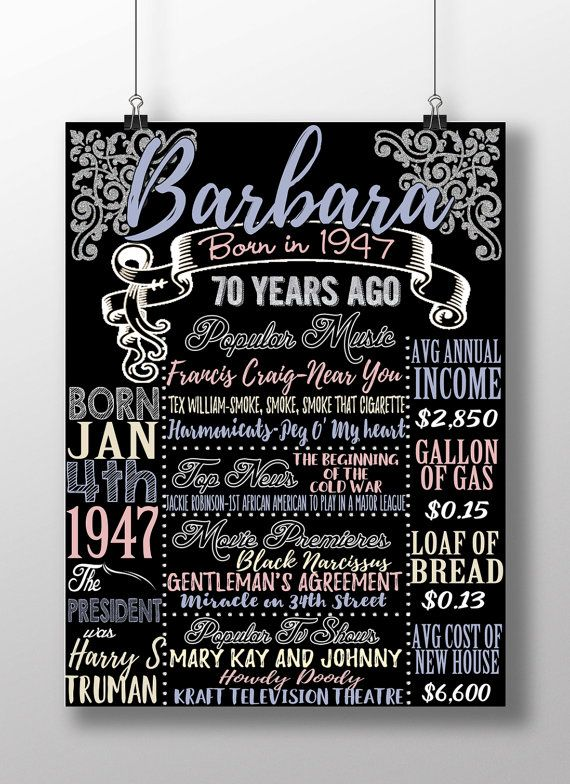 70th Birthday Board 70 Years Old Gift Idea 1947