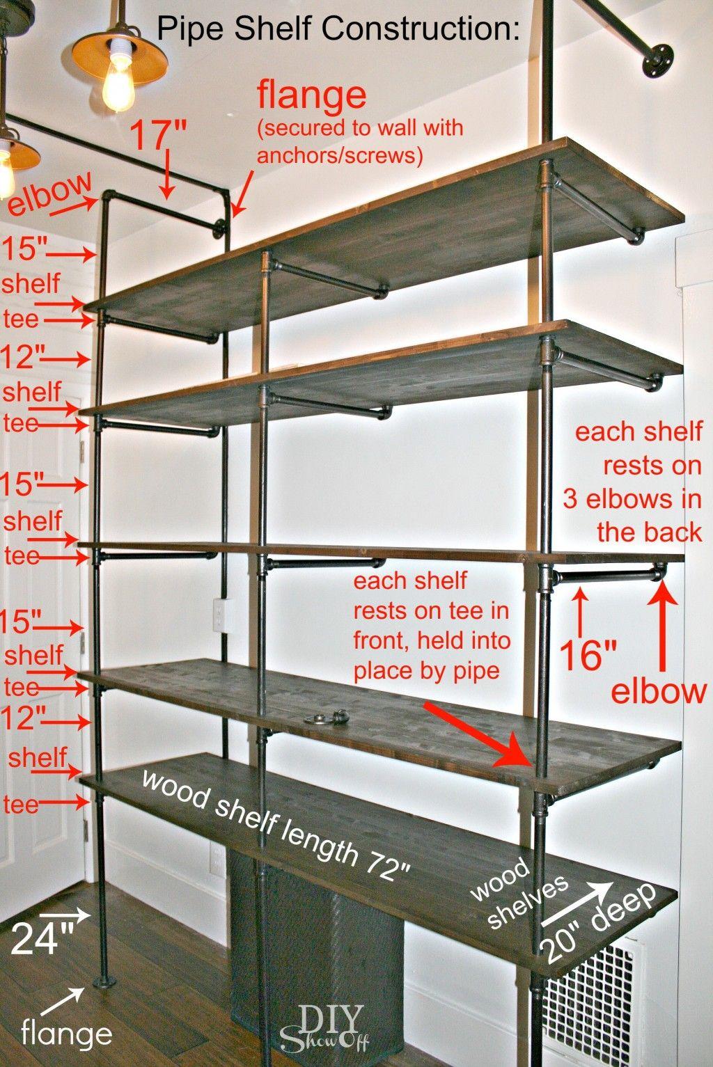 Interesting Diy Pipe Fitting Bookshelves And Pipe Shelves For Sale