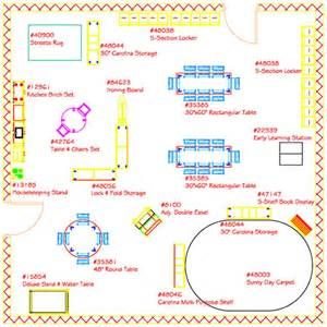Ecers Classroom Layout Image Search Results Preschool Room Set Up