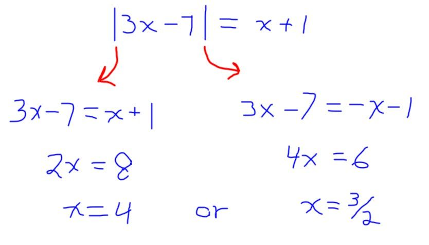 F T Algebra 2 Solving Absolute Value Equations Absolute Value Equations Algebra Absolute Value