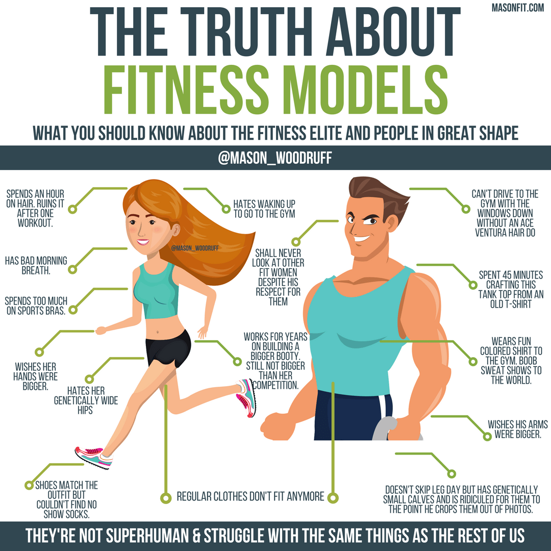 How To Become A Fitness Model And What It Takes To Get Super Lean Become A Fitness Model Fitness Models Fitness Model