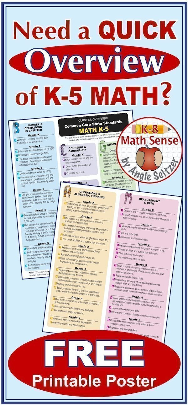 This resource includes a FREE printable 2-page poster of #CommonCore ...