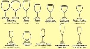 Картинки по запросу сервировка стола   Гид по винам