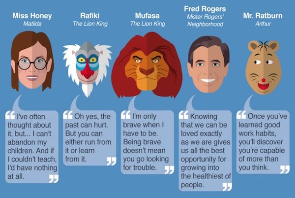 Infographic 30 Inspirational Quotes From Famous Fictional Mentors And Teachers Henry Aquino