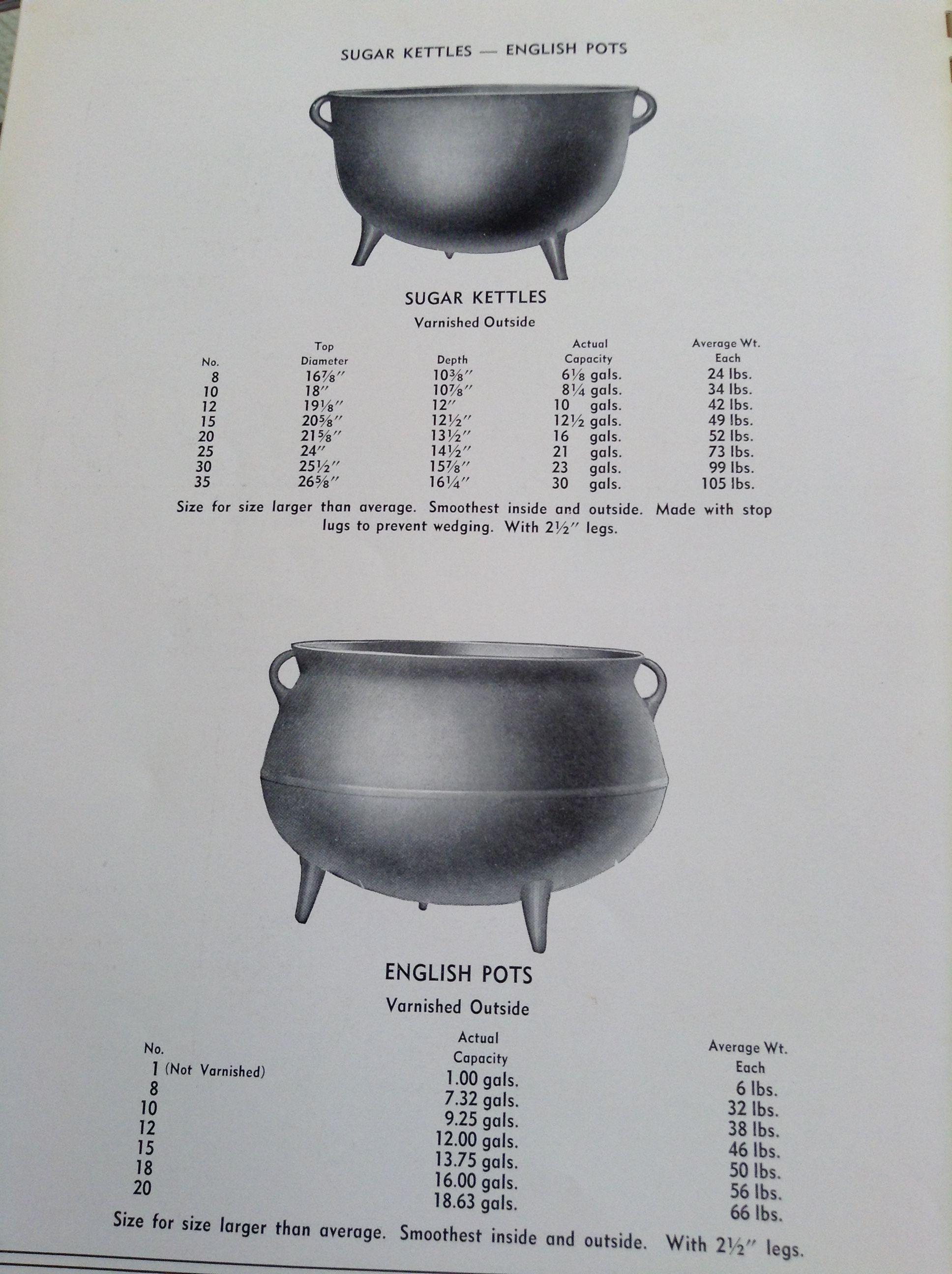 Atlanta Stove Works Hallow Ware Cast Iron Cooking Vintage Cast Iron Cookware Cast Iron Cookware