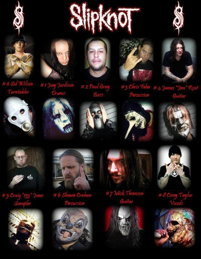 Slipknot: Unmasked