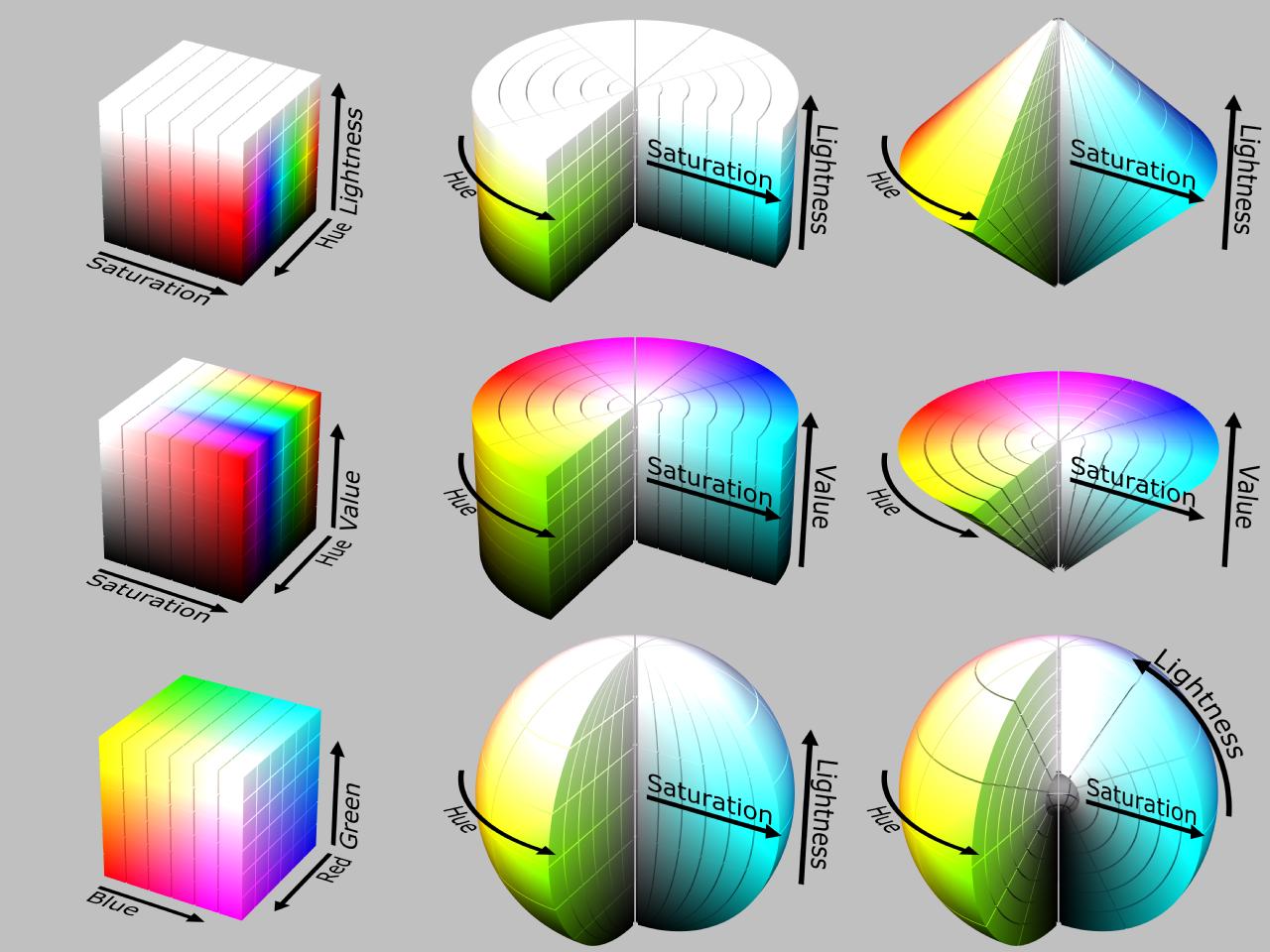 Color solid comparison hsl hsv rgb cone sphere cube cylinderg color solid comparison hsl hsv rgb cone sphere cube cylinderg geenschuldenfo Choice Image