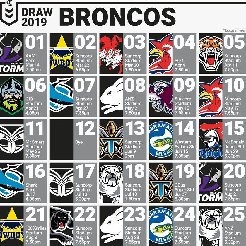 Brisbane Broncos 2019 NRL Draw. Brisbane broncos, Nrl