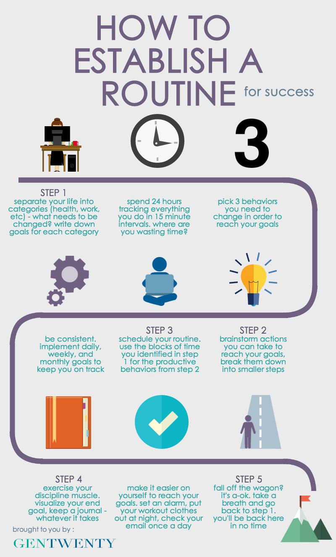 How to Establish a Routine | Pinterest | Weisheiten und Sprüche