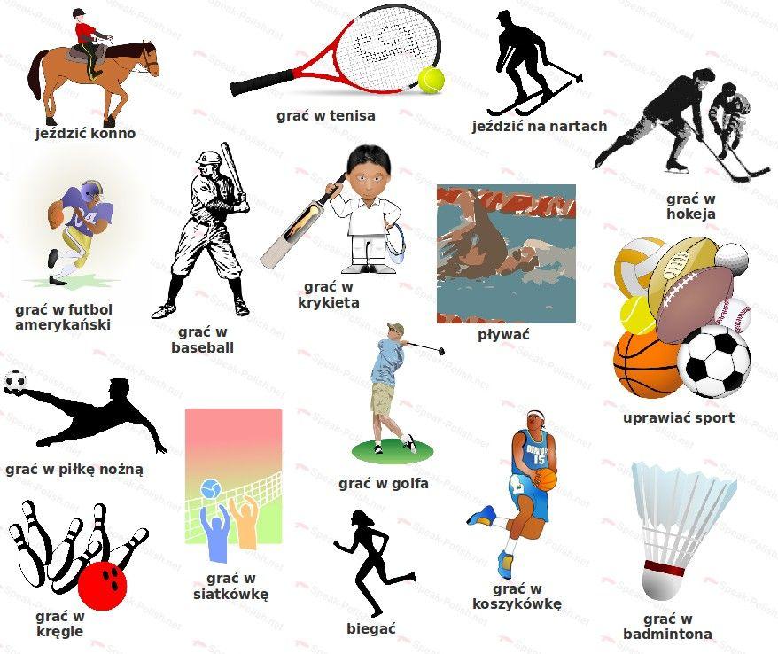 Polish Sport Vocabulary Polish language, Learn polish