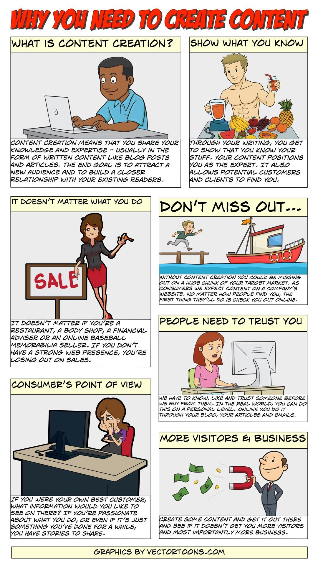 Why You Need To Create Content  Marketing    Cartoon