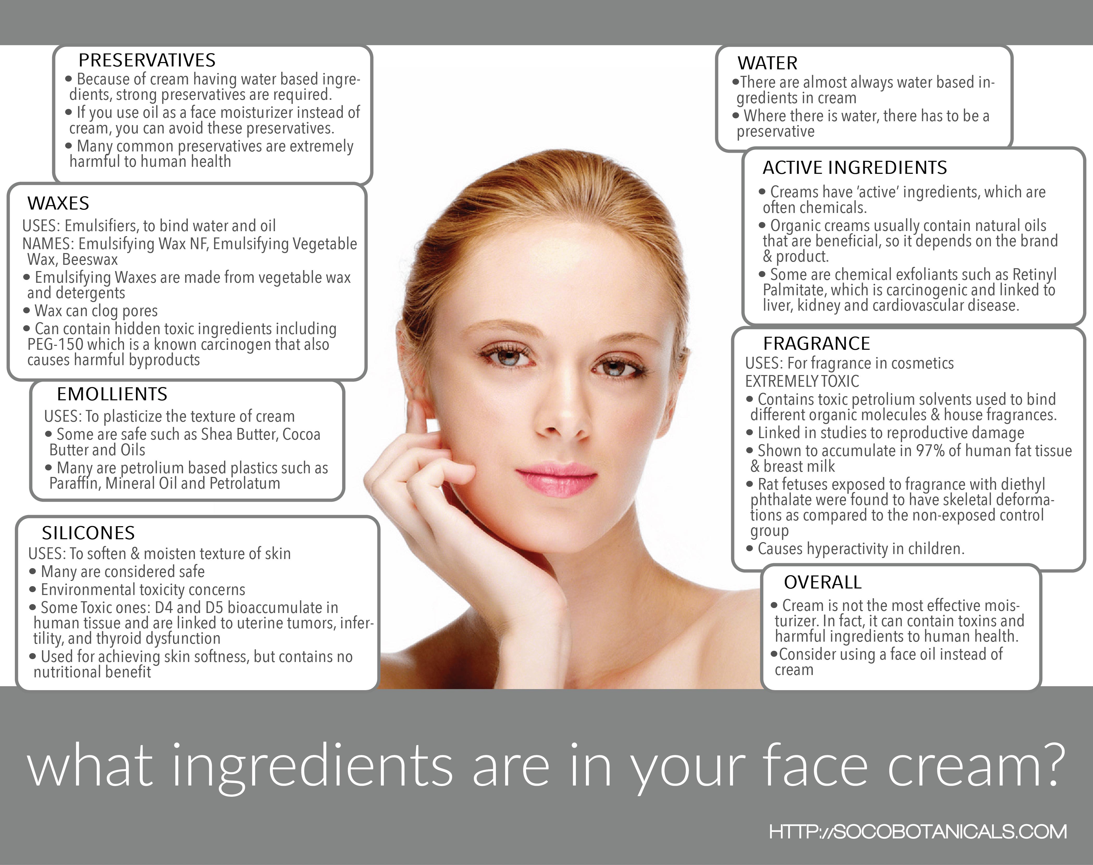 Bad Makeup Ings | Saubhaya Makeup