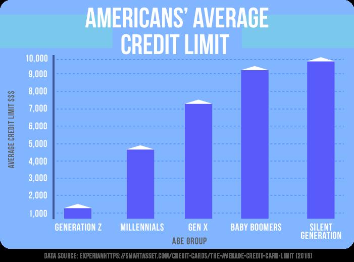 Personal Loans Online Personal Loans Online Personal Loans Credit Repair