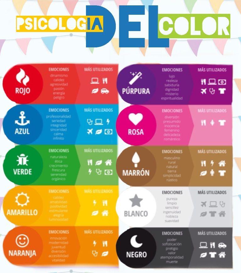 Colores De Tendencia Esta Temporada Treintaycool Psicologia Del Color Colores Significado De Los Colores