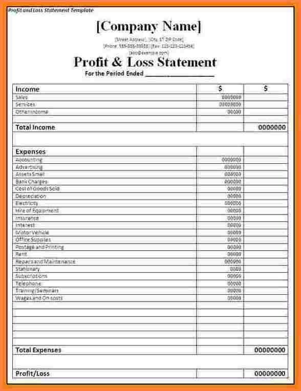 Image result for profit and loss statement self employed Business