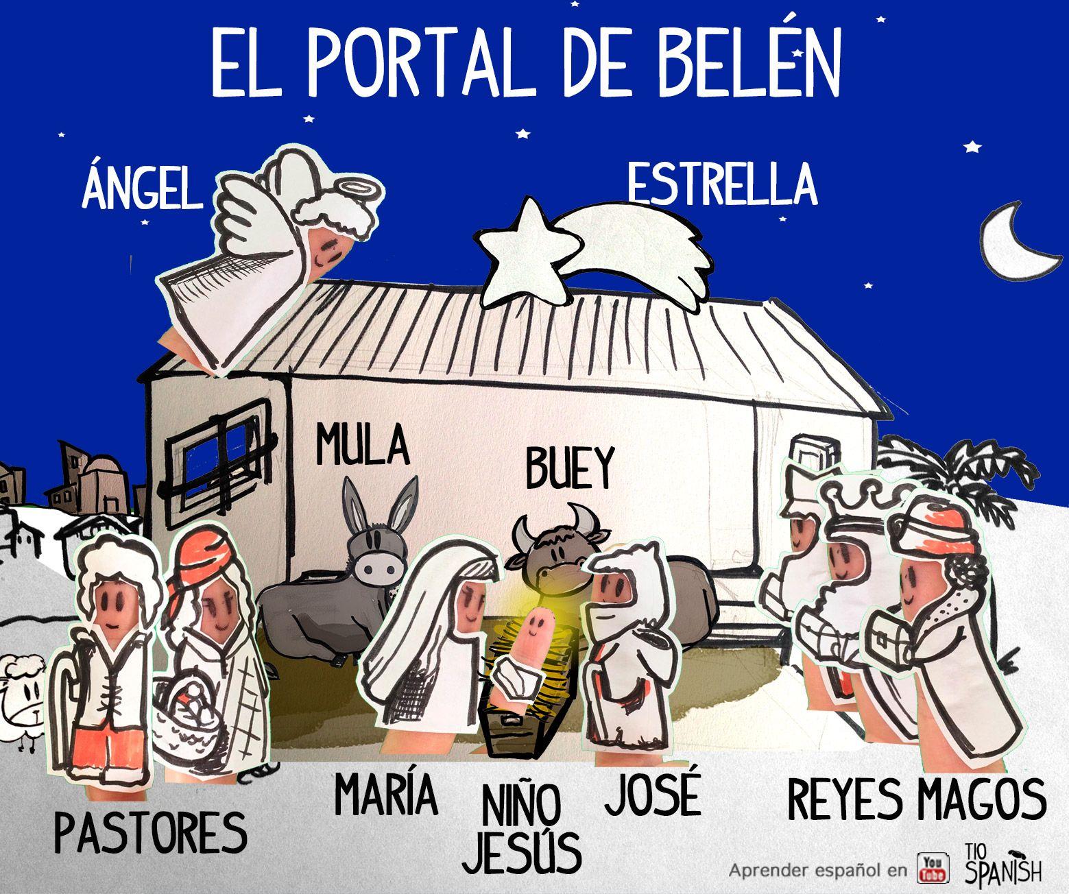 Las Figuras Del Portal De Belen Voabulario Navidad