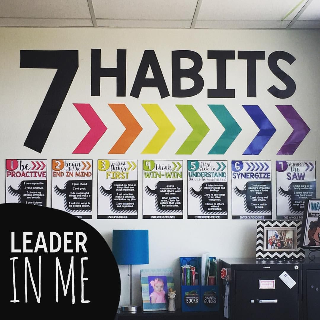 Pin By Kristin Wright On 7 Habits
