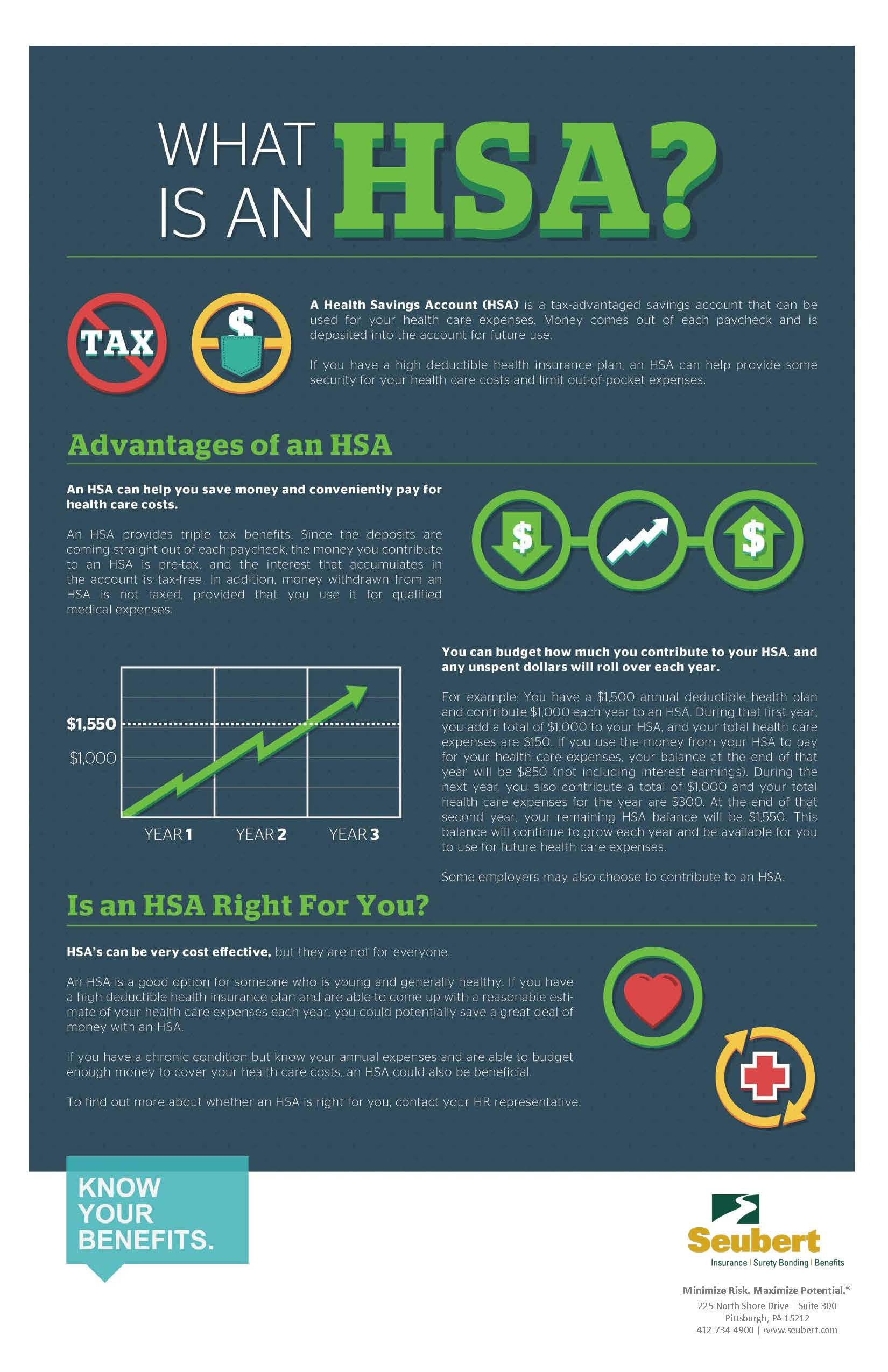 So What Exactly Is An Hsa Health Savings Account Health