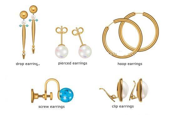 Types Of Earrings Men S Earring Guide Types Of Earrings ...