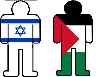 Oriente próximo. Israel y Palestina