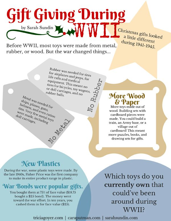 Ww2 Christmas Gifts.A Wwii Christmas Teaching About Christmas Past To Reduce