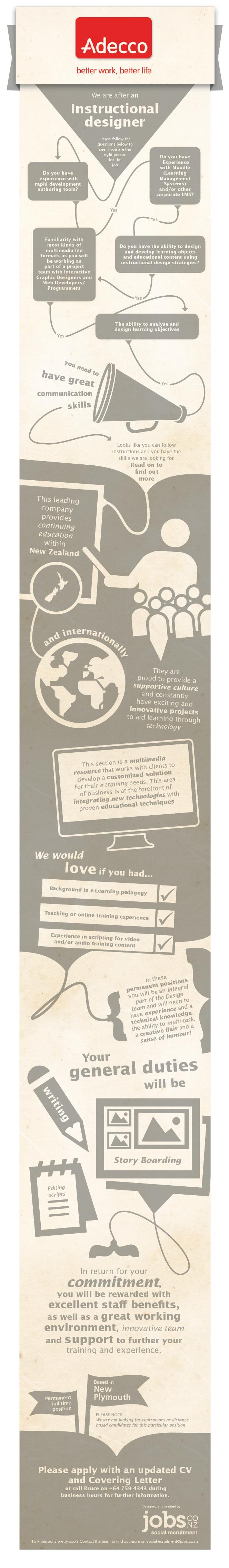 A Unique Job Posting For An Instructional Designer Through Adecco Showcasing The Qualities They Are Looking For Hrd Instructional Design Job Ads Job Posting