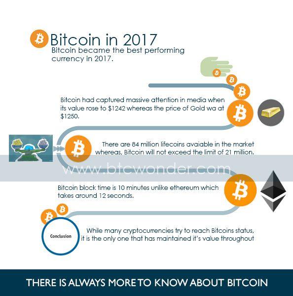 F3 btc bitcoin faucet of america