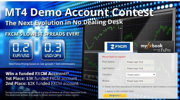 Fxcm Mt4 Demo Account Trading Contest Myfxbook Accounting