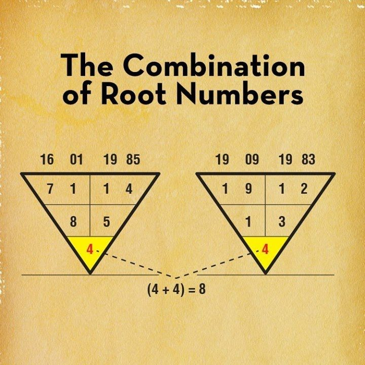 The Meaning of Number 4