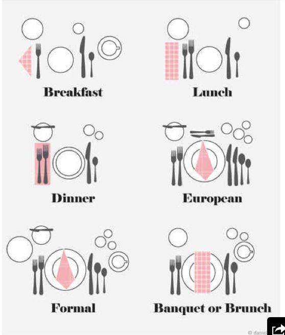The student understands the history of food service and the use of the professional kitchen and is expected to demonstrate types of table setting dining ...  sc 1 st  Pinterest & Place settings | big day | party-hardy | Pinterest | Place setting ...
