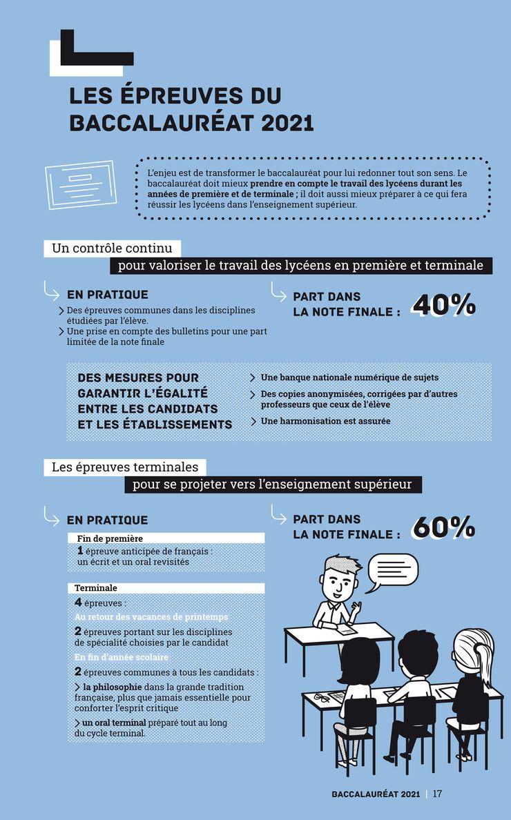 Baccalaureat 2021 Un Tremplin Pour La Reussite Education Ap