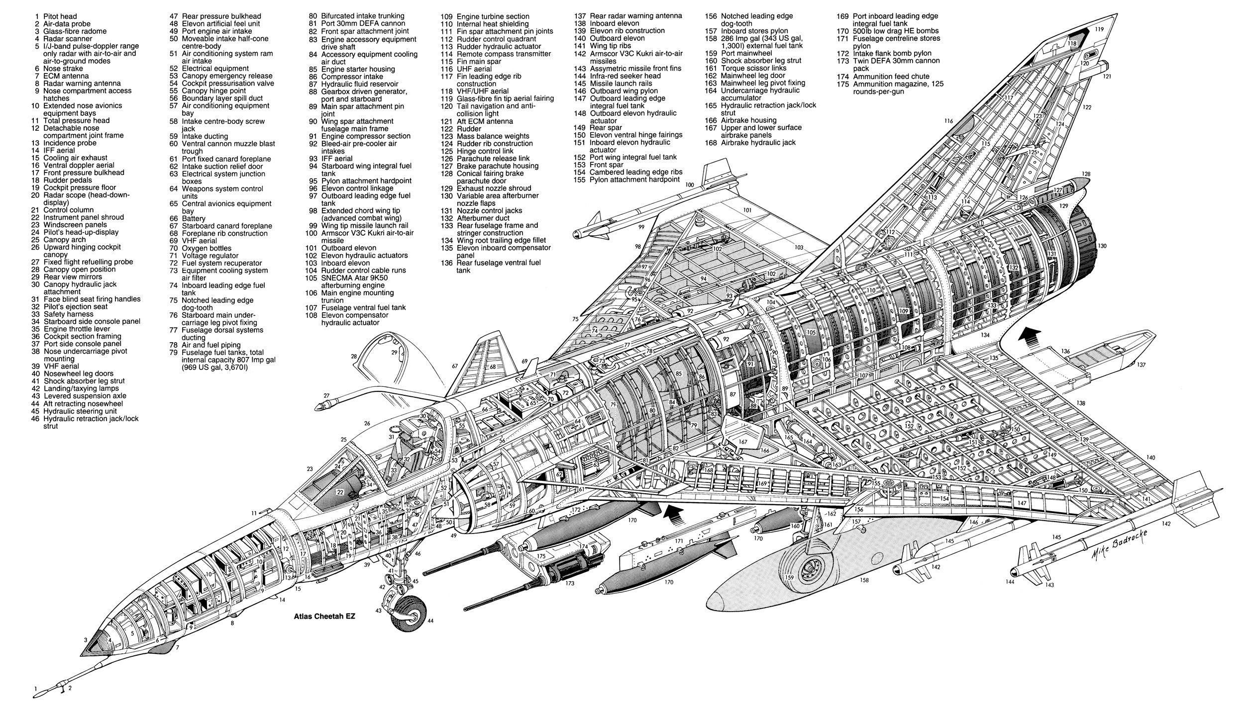 cutaways - page 3