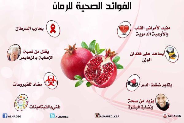 مطاعم الناضج On Twitter Health Facts Food Fruit For Diabetics Health Facts