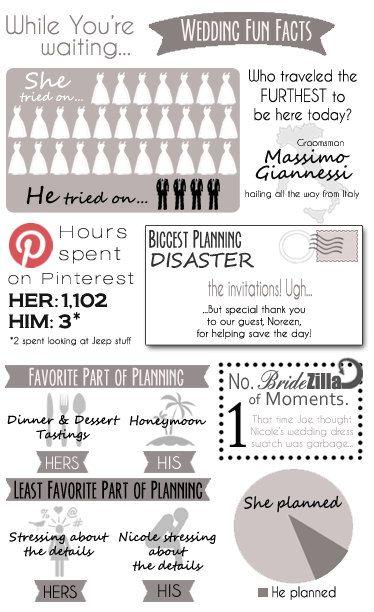 Custom Infographic Wedding Program Insert Or Print
