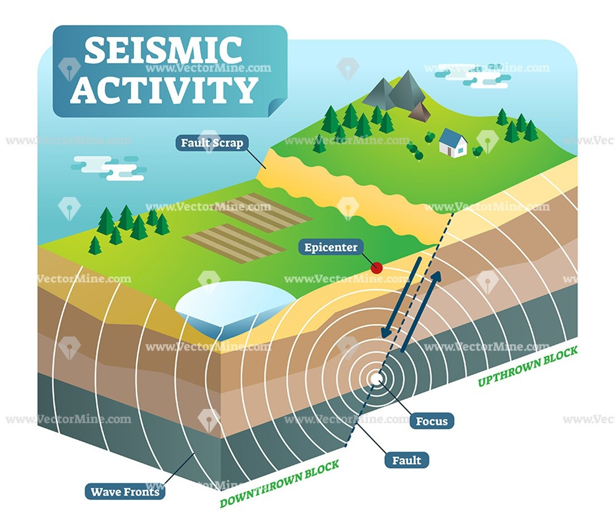 Seismic Activity Isometric Vector Illustration Diagram
