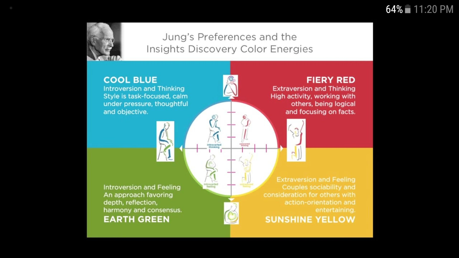 Pin by Kaled Serdio on Personality types Insights