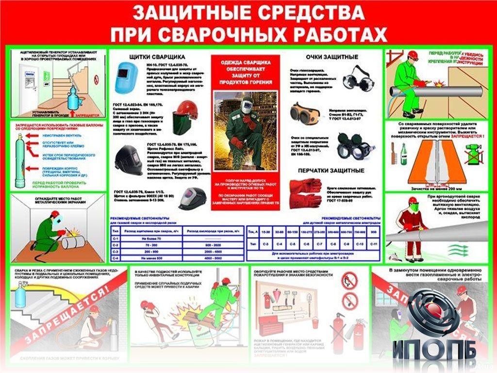 Инструкции по охране труда газоэлектросварщик
