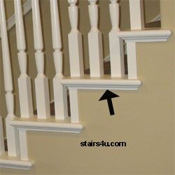 Cove Moulding Under Stair Treds. Wood Trim Ideas | ... . This Wood Trim  Comes In A Variety Of Differentsizes And Materials