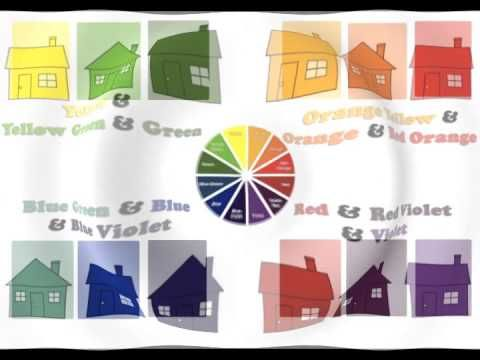 A Description Of Analoous Colors As Next Door Neighbor Colors For