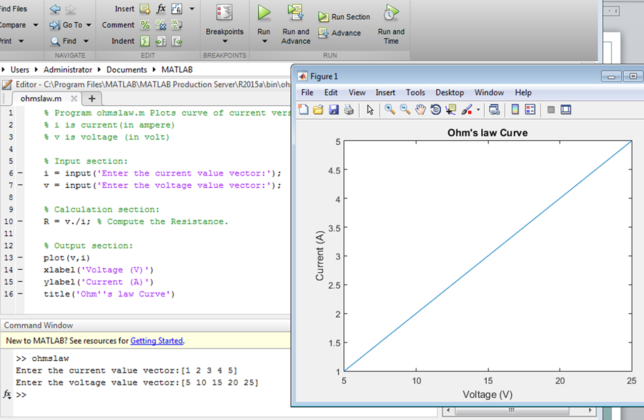 MATLAB Script or programs are sequences of MATLAB commands saved in