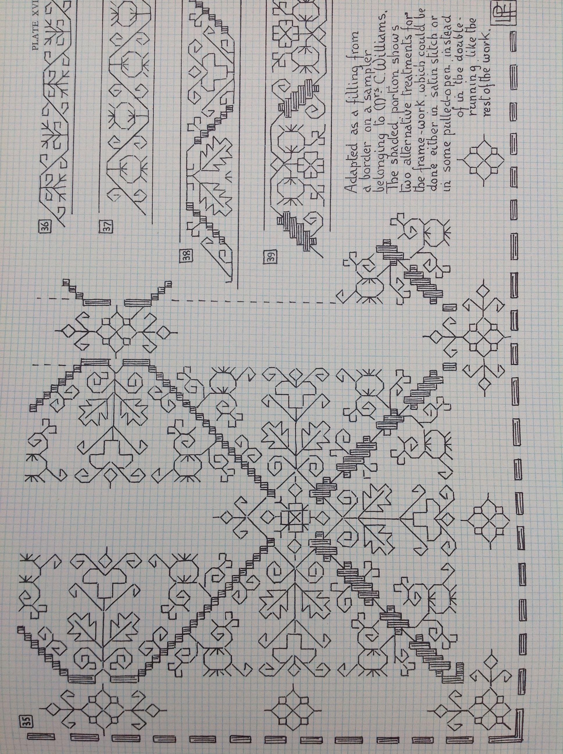 Th century sampler chart blackwork pinterest th century