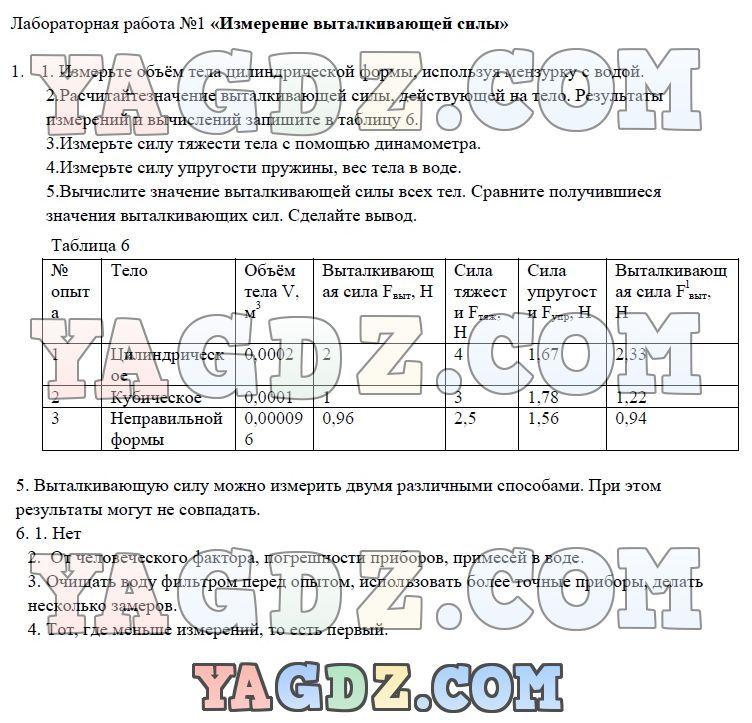Рабочая программа по алгебре 8 класс макарычев2018-2018год