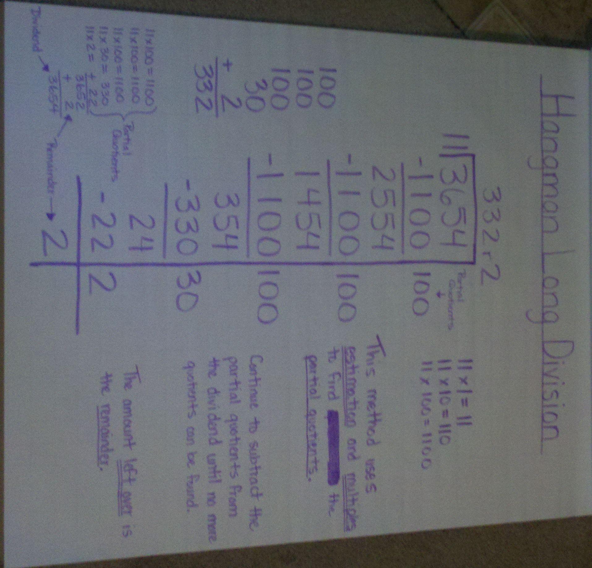 Hangman Long Division Anchor Chart